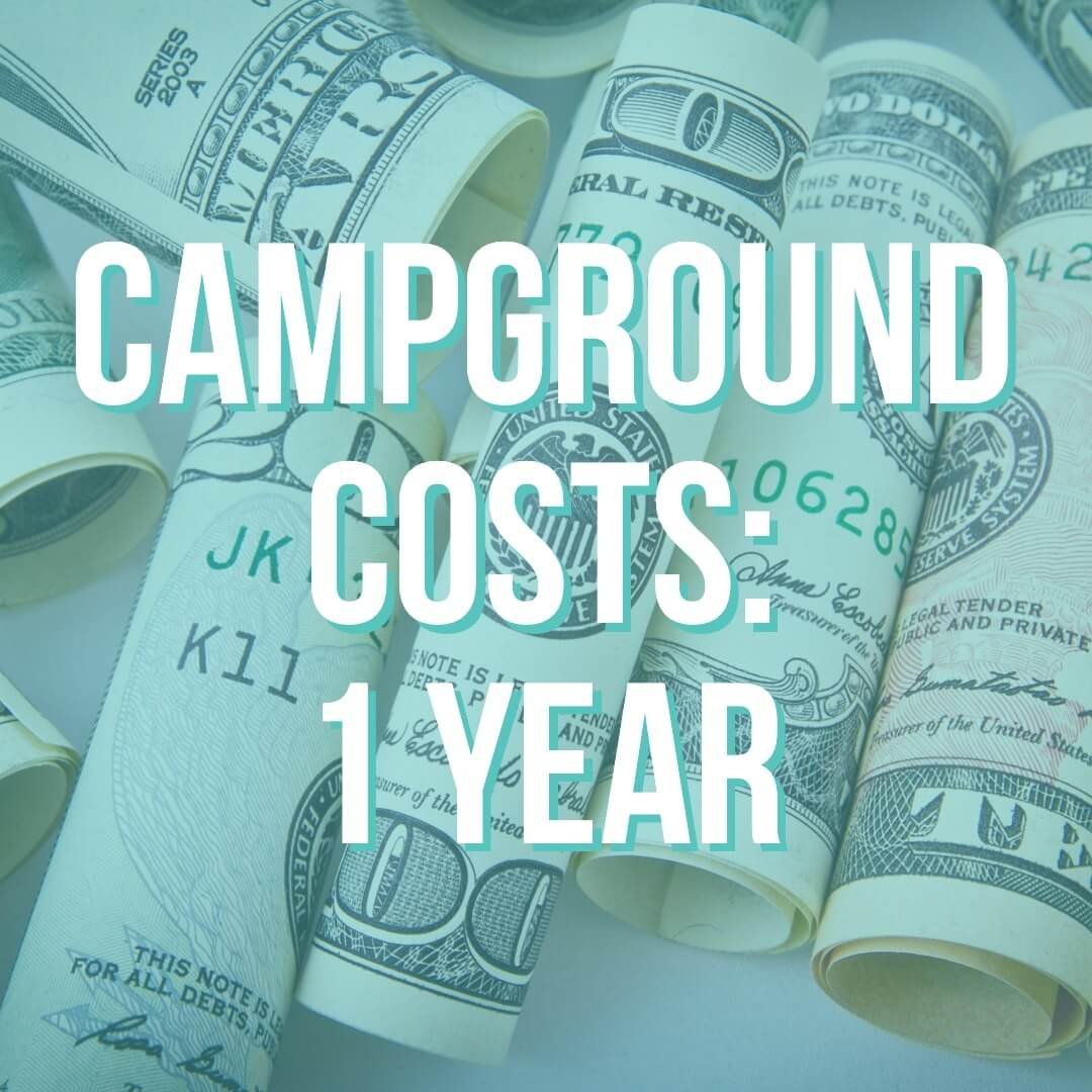 Campground Costs for One Year