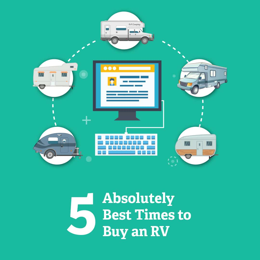 5 Absolutely best times to buy an RV