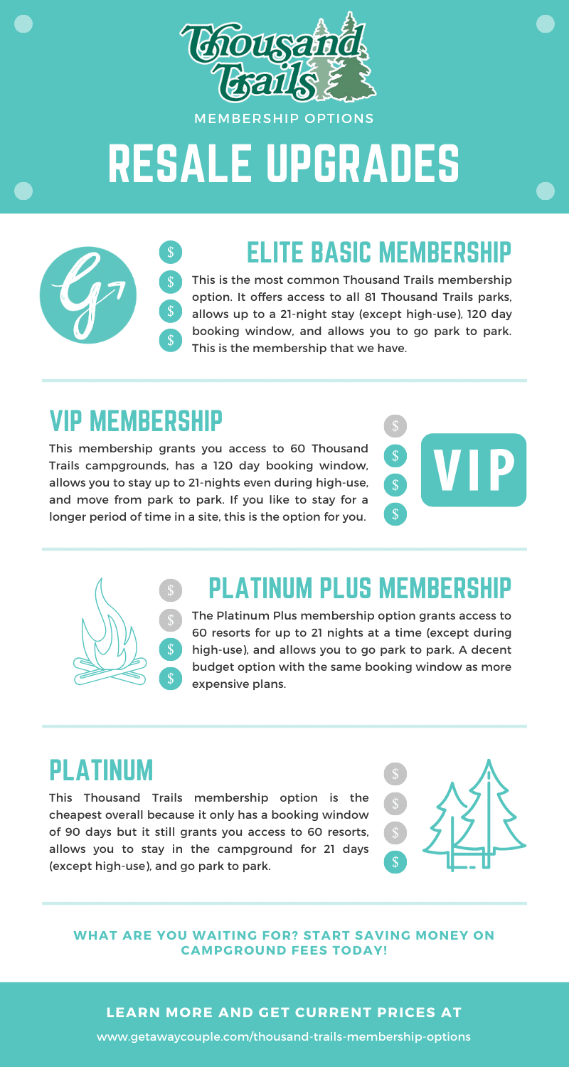 Infographic showing the resale options for Thousand Trail membership upgrades.