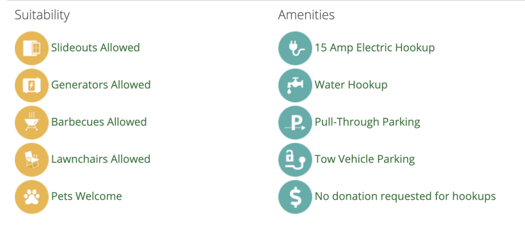 a screenshot of what the amenities section looks like on the Boondockers Welcome website.