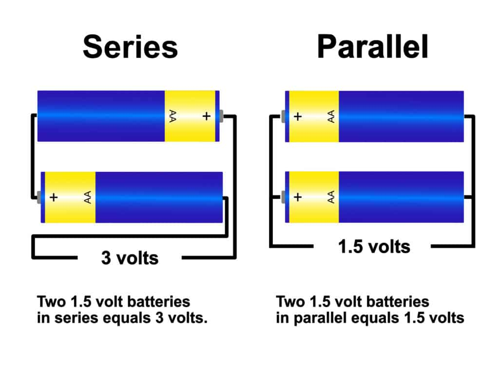Diagram showing differences between battery wired in series or parallel